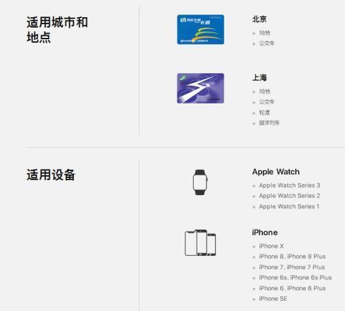 """""""快捷交通卡""""功能 适用城市和设备类型 来源:苹果官网"""