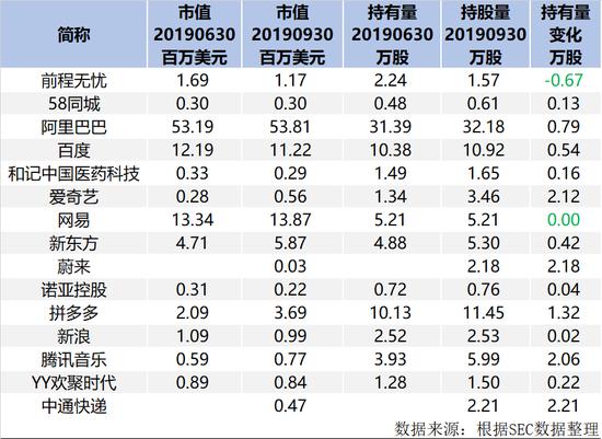 亚洲最佳网投手机版拉丝维加斯|摩根大通:2019分散化投资组合将迎来个位数增长