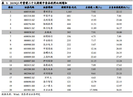 京城信任平台|破净股达206只 A股估值优势凸显