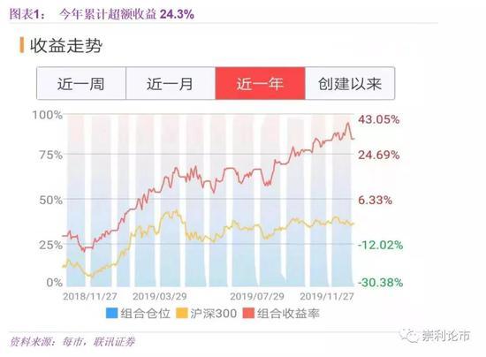 vinbet浩博官方51下载 央行:积极推动LPR运用打破贷款利率隐性下限