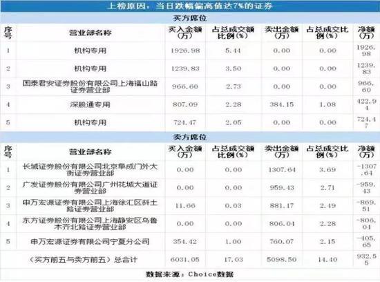 「sb博彩公司信誉好吗」浙江森马服饰股份有限公司关于会计政策变更的公告
