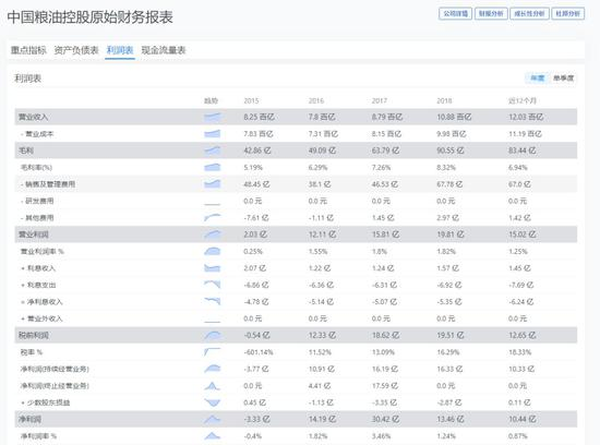 菠菜导航网2019_2019央视春晚跨媒体传播新纪录:观众规模11.73亿