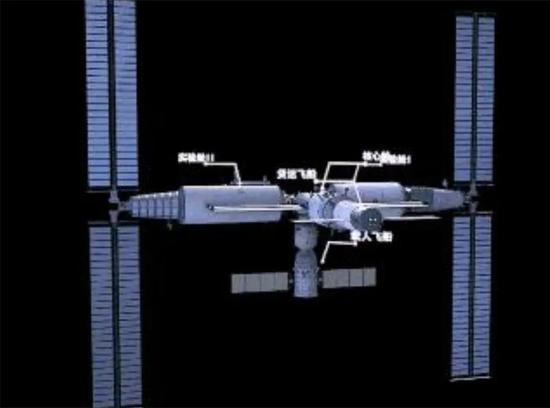 天和核心舱发射成功 这些上市公司产品用于空间站