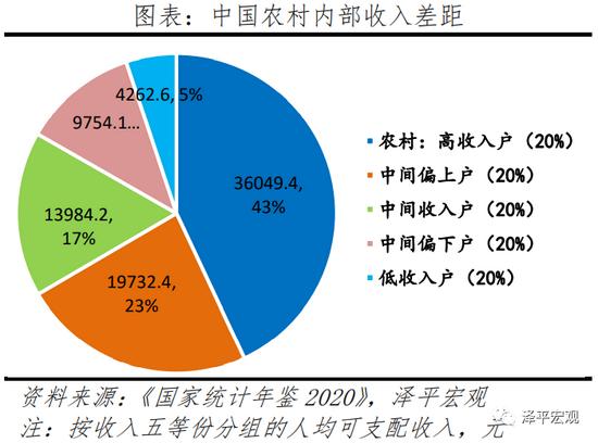 广东gdp2021年GDP_GDP贡献率 GDP贡献率最新消息,新闻,图片,视频 聚合阅读 新浪网(3)