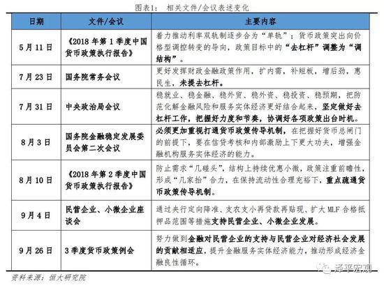 任澤平:為什么4次降準了但金融形勢仍緊? ——點評10月7日央行降準