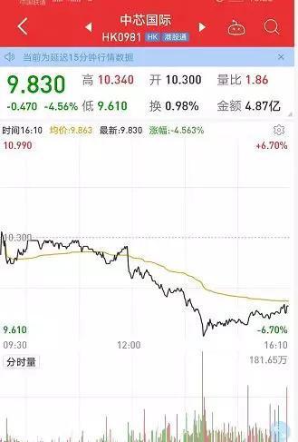 """手机网络斗牛赌博出老千方法_毛利率4.5%创历史最低,""""电商再造网易""""要等等了"""