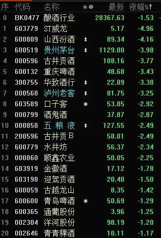 战神pk235 - 道富:对全球股市总体仍乐观