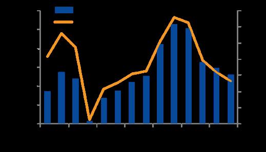 海外疫情对钢材出口的影响评估