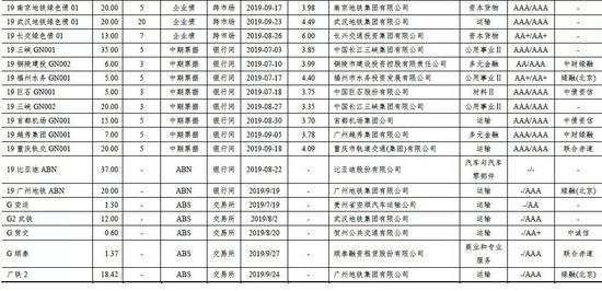 bodog真人手机版 - 2019中国西部百强县揭晓,提质降速成西部县域发展新特征