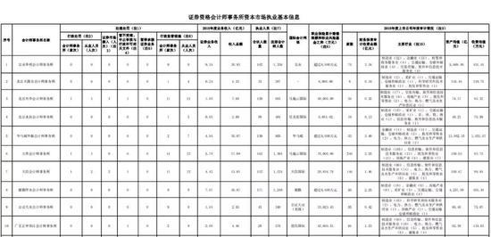 买球真人网娱乐 中国藏区首套藏语广播访谈丛书发行
