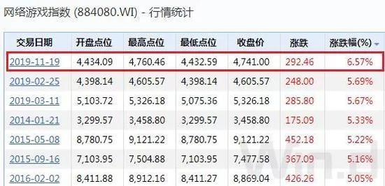 """「八大胜在线娱乐」寿险保费稳步增长 险企提前布局""""开门红"""""""
