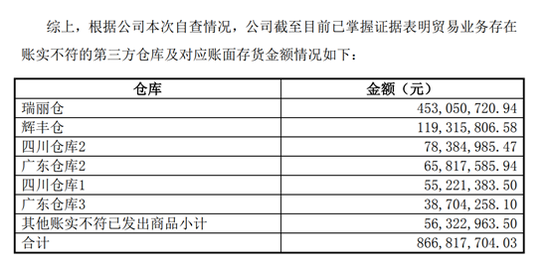 """广州浪奇洗不掉的""""污渍"""":26亿天价拆迁款竟填不了"""