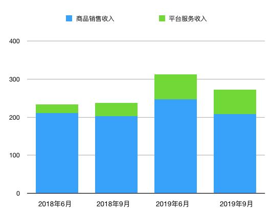 9洲娱乐app AirPods Pro用了好几天了,很厉害 但是我不会推荐你买