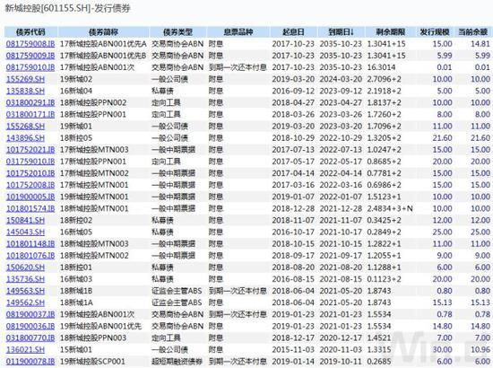 (图片来自Wind金融终端个股F9功能)