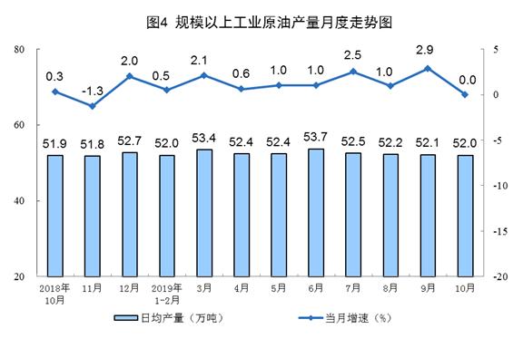 万发国际网上娱乐场送彩金|美国银行家协会:2019年美国经济增速或减缓至2.1%