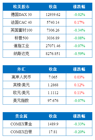 大闹天宫娱乐场官网,限售期刚过,剑桥科技遭二股东康宜桥减持不超3.54%