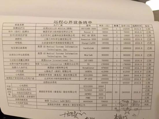 """远程视界提供的""""天价""""设备清单"""