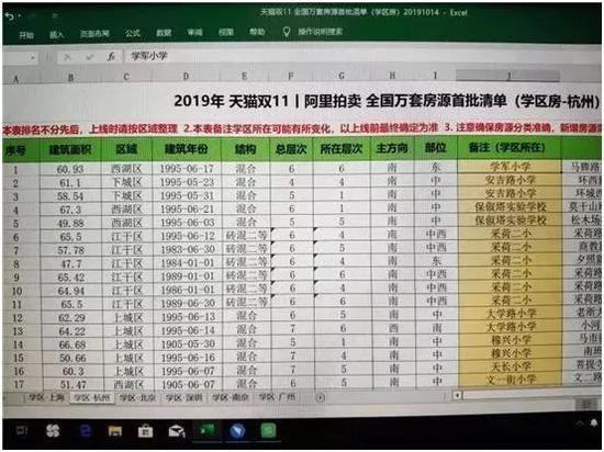 必威苹果下载软件 - 注意!11月4、5日上海这些路段将交通管制