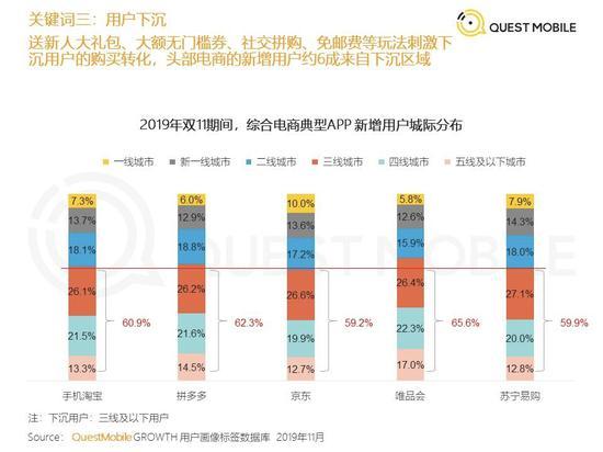 「三宝线上娱乐」海信80L5领跑年度畅销榜