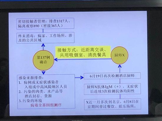 《【超越娱乐注册官网】天津新病例初判是人传人 其同事多次赴京血清抗体阳性》