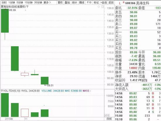 「金佰利998」A股今年望迎来首家农商行 紫金农商行下周四IPO上会
