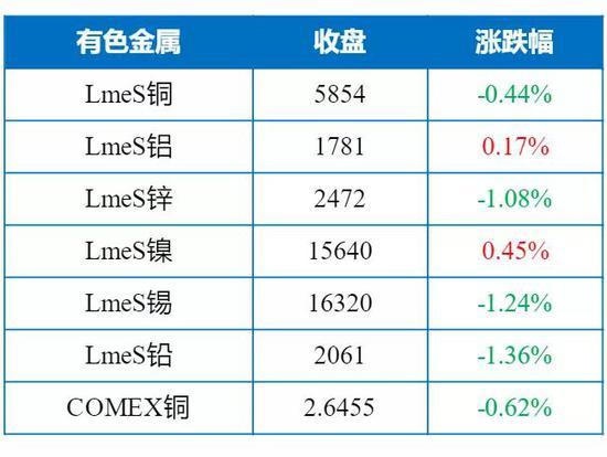 「ag环亚集团官网登录下载」「沪深股通」乐普医疗12月11日获外资卖出0.42%股份