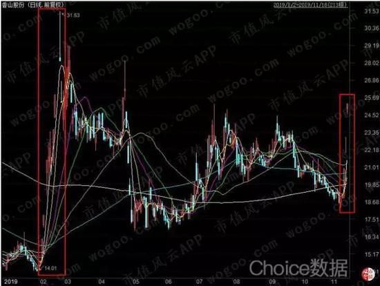 香港赌场都玩什么意思 - 龚关铭:10.10黄金酝酿新涨势 原油未来偏下行