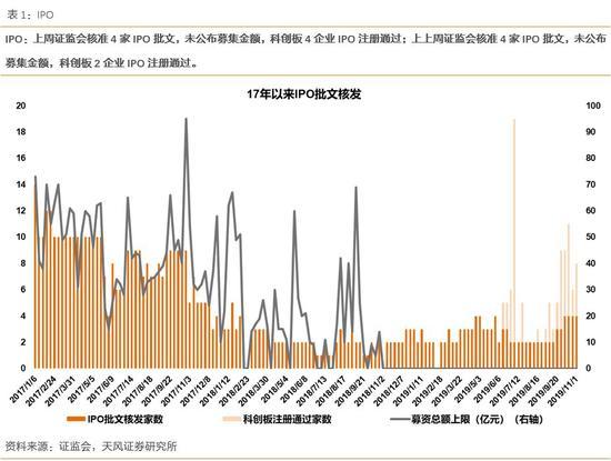bwin必赢亚洲提现规则 - 年内最大IPO 阿里首日超腾讯