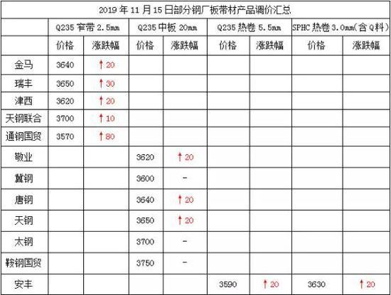 """海洋之神app官方下载-黄渤造型""""亲妈不识"""",《封神》能开启中国神话宇宙吗?"""