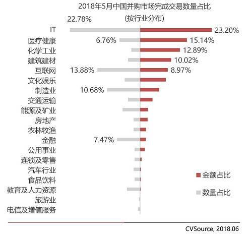 富国大通三季度投资策略:静待反弹行情 逐步加仓股基