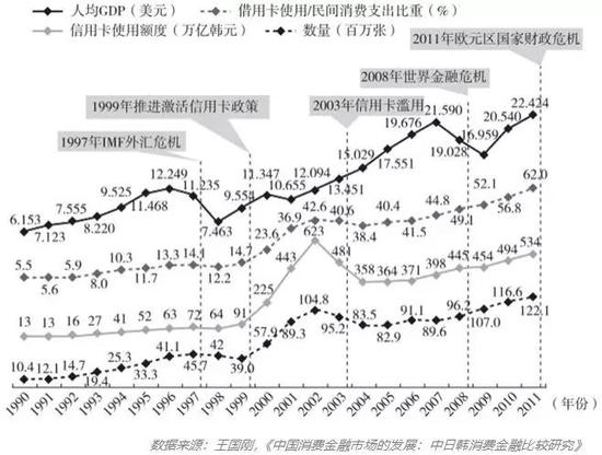 薛洪言:中国人的债务负担有多重? 智库