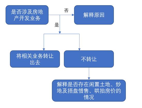 http://www.house31.com/tudiguanzhu/50766.html