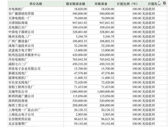 缅甸赌场看场子多少钱 - 连降十一日!LME镍库存半月降幅已达40%