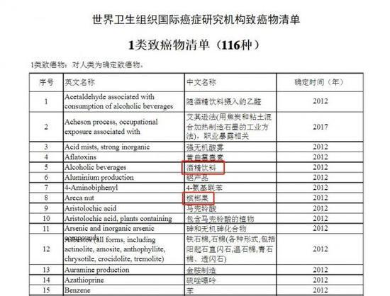 图片来源:国家食品药品监督管理局官网