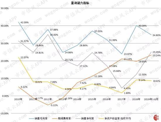 七彩娱乐平台是骗局吗,万事达卡未放弃中国银行卡清算许可 近期提交新申请