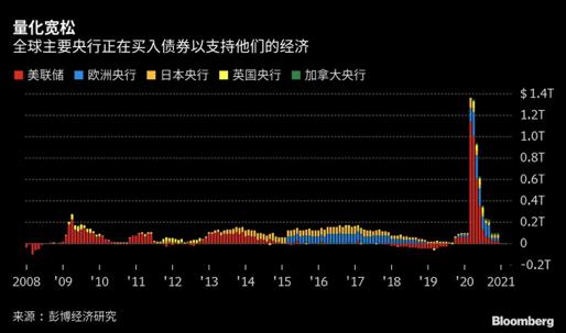 中国也要无限量放水?两会召开在即,一场大辩论意外上演