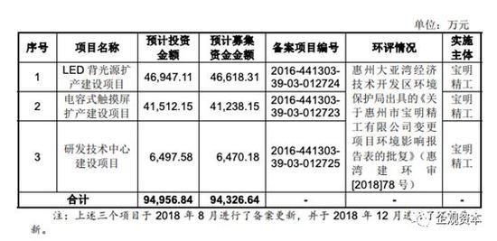 好买基金官网 - 深圳向惠州捐助1000万元,帮助受灾群众恢复生产重建家园