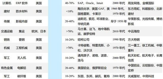 必发手机版下截·外国为防止作弊真的什么招都用了!再看中国,考试教室先进的多