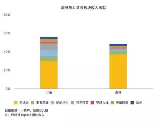 """新e彩代购平台_潮鞋盲盒攒糖果:楼市谢幕、股市退潮,""""镰刀""""从未消失"""