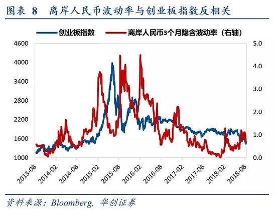 A股市場指數——反彈的邏輯與潛在的風險