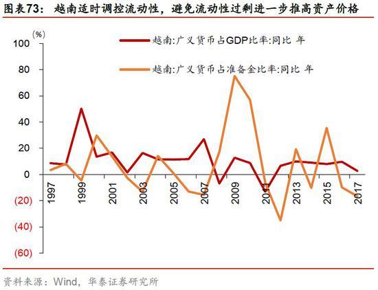 经济总量加海外资产_我国经济gdp总量图