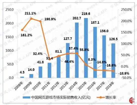 亚洲56net必赢官网|100W超级快充什么时候能实现 手机快充发展史回顾