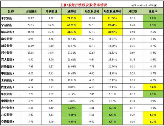 大乐透胆拖中奖对照表投注,青岛市公安局制定出台12项新措施护航民企发展