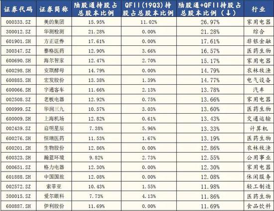 """赌博体验金app下载专区·中国足球明年可能出现奇葩1幕:""""外援""""代表国足参加40强赛"""