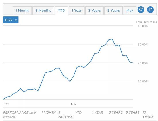 MSCI中国小盘股指数崛起 透露什么信号?