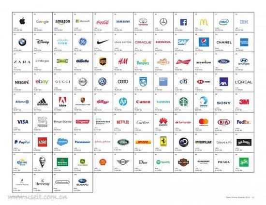从在本土挣钱到在全球赢得尊重:21世纪的中国公司使命