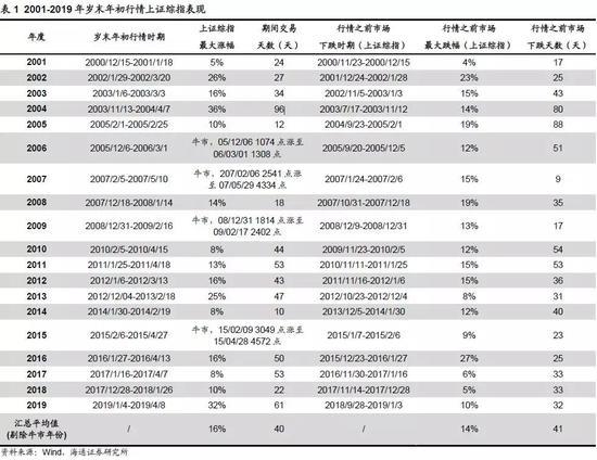 休闲娱乐场棋牌,沙特受袭产量减超50%: 亚洲市场或受最大影响