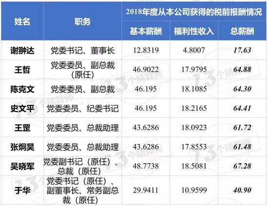 环亚ag真人荷官游戏·BP与浙江石化将在中国建设世界级醋酸合资项目