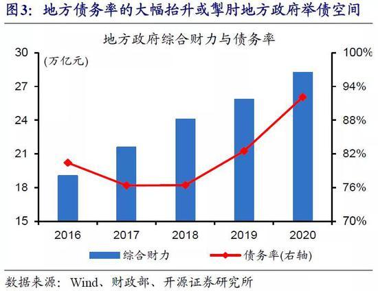 """赵伟:2021年,信用""""收缩""""之年"""