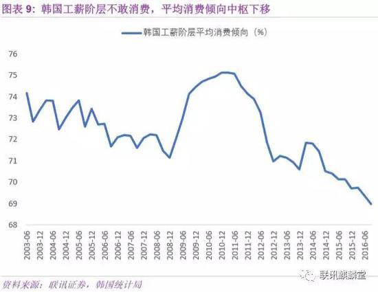 2019韩国经济发展趋势_2019年韩国留学经济与金融专业就业方向与就业前景分析